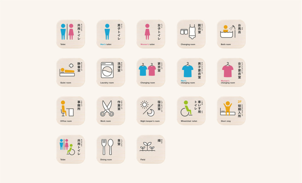 ピクトグラム・サインデザインの一覽