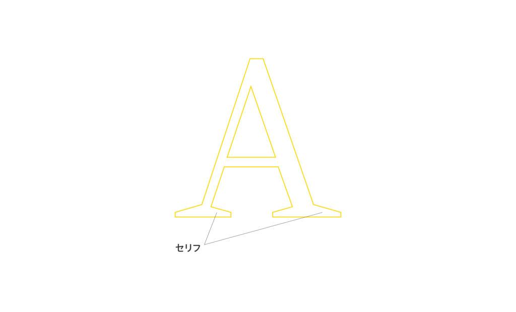 オリジナル書体デザインの構造解説